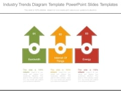 Industry Trends Diagram Template Powerpoint Slides Templates