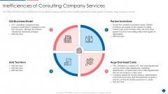 Inefficiencies Of Consulting Company Services Designs PDF