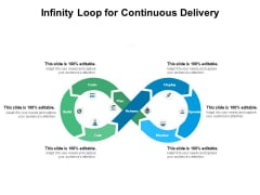 Infinity Loop For Continuous Delivery Ppt PowerPoint Presentation File Diagrams