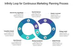 Infinity Loop For Continuous Marketing Planning Process Ppt PowerPoint Presentation Gallery Pictures
