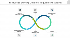 Infinity Loop Showing Customer Requirements Analysis Ppt PowerPoint Presentation Gallery Inspiration PDF