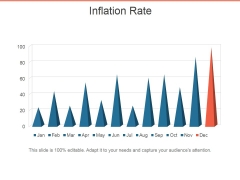 Inflation Rate Ppt PowerPoint Presentation Infographic Template Design Inspiration