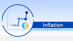 Inflation Service Price Ppt PowerPoint Presentation Complete Deck With Slides