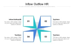 Inflow Outflow HR Ppt PowerPoint Presentation Pictures Deck Cpb