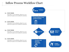 Inflow Process Workflow Chart Ppt PowerPoint Presentation File Graphic Tips PDF