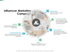 Influencer Marketing Campaign Ppt PowerPoint Presentation Visual Aids Example 2015
