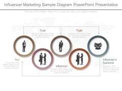 Influencer Marketing Sample Diagram Powerpoint Presentation