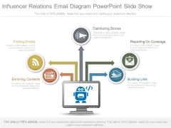 Influencer Relations Email Diagram Powerpoint Slide Show