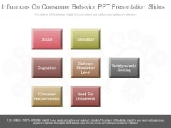 Influences On Consumer Behavior Ppt Presentation Slides