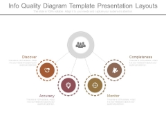 Info Quality Diagram Template Presentation Layouts