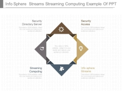 Info Sphere Streams Streaming Computing Example Of Ppt