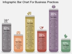 Infographic Bar Chart For Business Practices Powerpoint Template