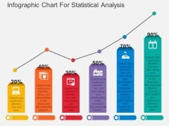 Infographic Chart For Statistical Analysis Powerpoint Template
