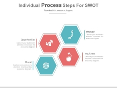 Infographic Diagram For Swot Analysis Powerpoint Slides