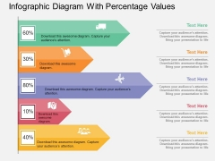 Infographic Diagram With Percentage Values Powerpoint Template