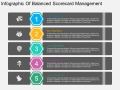 Infographic Of Balanced Scorecard Management Powerpoint Template