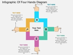 Infographic Of Four Hands Diagram Powerpoint Template