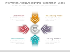 Information About Accounting Presentation Slides
