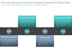 Information Accuracy Humanizes The Brand Timeline Ppt Slides Styles