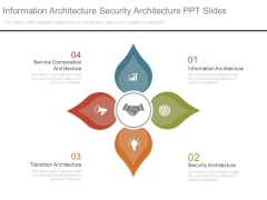 Information Architecture Security Architecture Ppt Slides