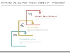 Information Delivery Plan Template Example Ppt Presentation
