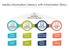Information Ethics For Media Information Literacy Ppt PowerPoint Presentation Show Images PDF