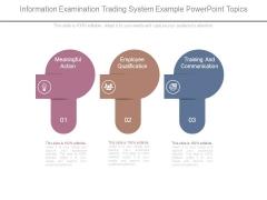Information Examination Trading System Example Powerpoint Topics