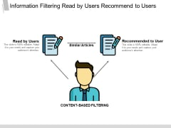 Information Filtering Read By Users Recommend To Users Ppt Powerpoint Presentation Infographic Template Slide
