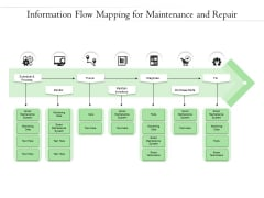Information Flow Mapping For Maintenance And Repair Ppt PowerPoint Presentation Show Images