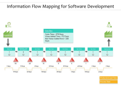 Information Flow Mapping For Software Development Ppt PowerPoint Presentation Slides Vector