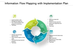 Information Flow Mapping With Implementation Plan Ppt PowerPoint Presentation Pictures Format