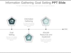 Information Gathering Goal Setting Ppt Slide