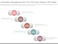 Information Management And The Life Cycle Diagram Ppt Slides
