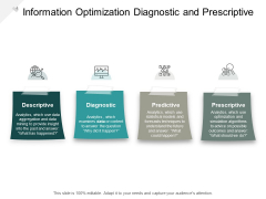 Information Optimization Diagnostic And Prescriptive Ppt PowerPoint Presentation Infographic Template Smartart Cpb