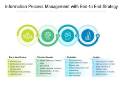 Information Process Management With End To End Strategy Ppt PowerPoint Presentation Styles Display PDF