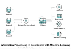 Information Processing In Data Center With Machine Learning Ppt PowerPoint Presentation File Infographic Template PDF