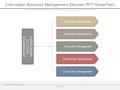 Information Resource Management Services Ppt Powerpoint
