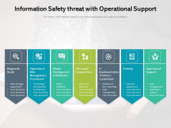 Information Safety Threat With Operational Support Ppt PowerPoint Presentation Gallery Slide PDF