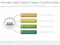Information Search Behavior Diagram Powerpoint Slides