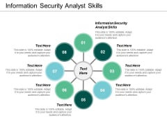 Information Security Analyst Skills Ppt PowerPoint Presentation Portfolio Visuals Cpb