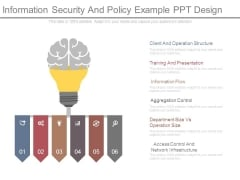 Information Security And Policy Example Ppt Design