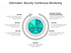 Information Security Continuous Monitoring Ppt PowerPoint Presentation Professional Information Cpb