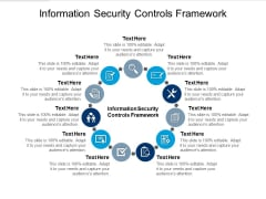 Information Security Controls Framework Ppt PowerPoint Presentation Infographic Template Gallery Cpb