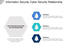 Information Security Cyber Security Relationship Ppt PowerPoint Presentation Pictures Ideas Cpb