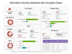 Information Security Dashboard With Encryption Status Ppt PowerPoint Presentation Gallery Pictures PDF