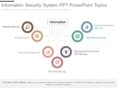 Information Security System Ppt Powerpoint Topics