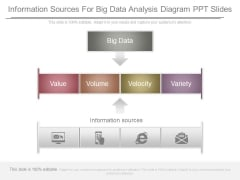 Information Sources For Big Data Analysis Diagram Ppt Slides