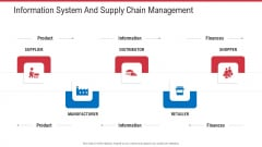 Information System And Supply Chain Management Ppt Styles Influencers PDF
