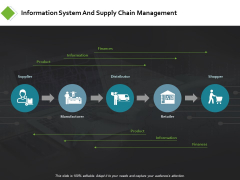 Information System And Supply Chain Ppt PowerPoint Presentation Pictures