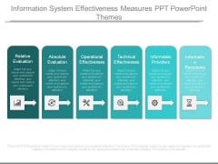 Information System Effectiveness Measures Ppt Powerpoint Themes